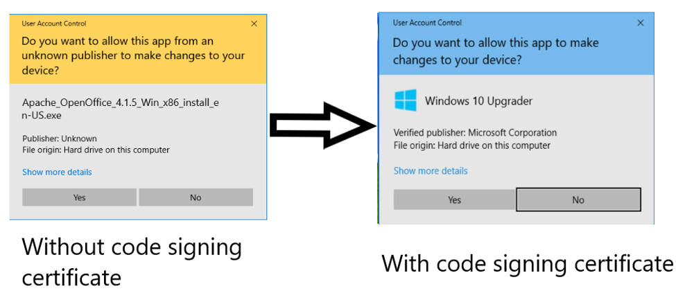 Graphic: Authentication is essential and code signing certificates help to get rid of these types of warning messages.