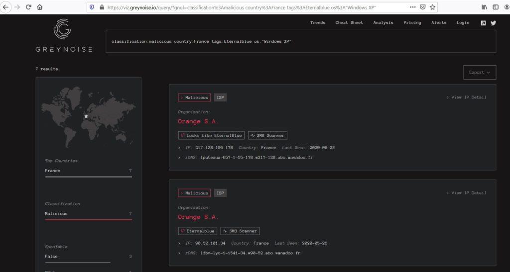 A screenshot of OSINT data from Greynoise.io