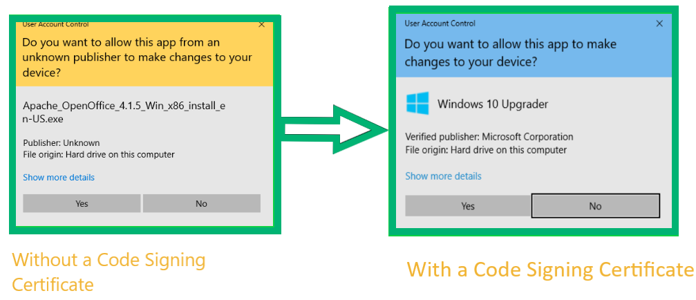 Two screenshots showing Windows SmartScreen messages for unsigned software and signed software by a verified publisher.
