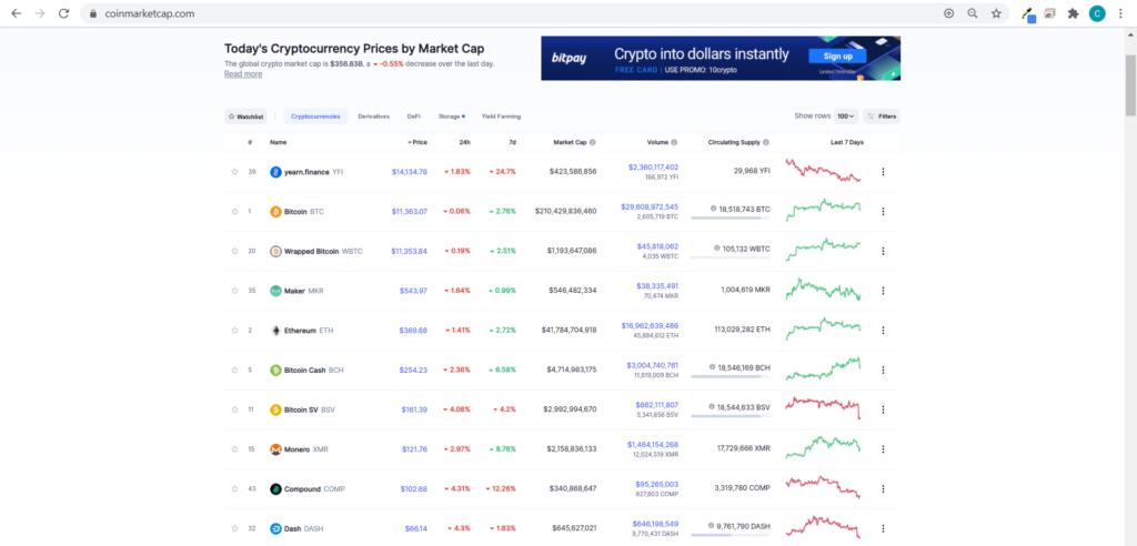 A screenshot of some of the most valuable cryptocurrencies, including Bitcoin