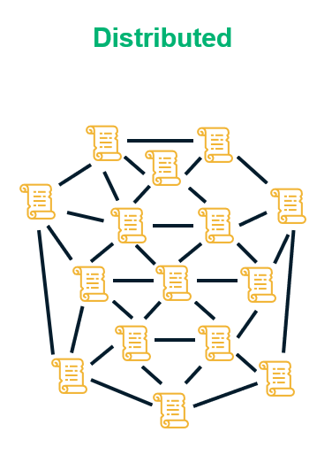 Crypto mining graphic: It shows a distributed ledger in cryptocurrency mining