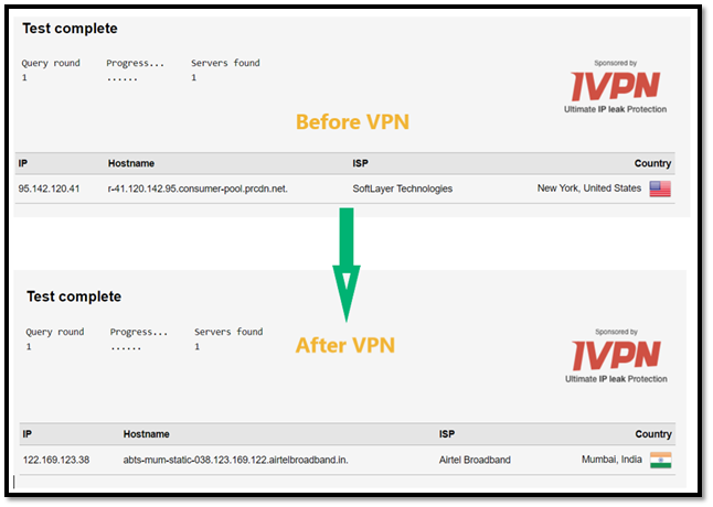 Graphic that shows how to check DNS leak
