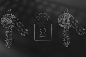 What Is Asymmetric Encryption & How Does It Work?