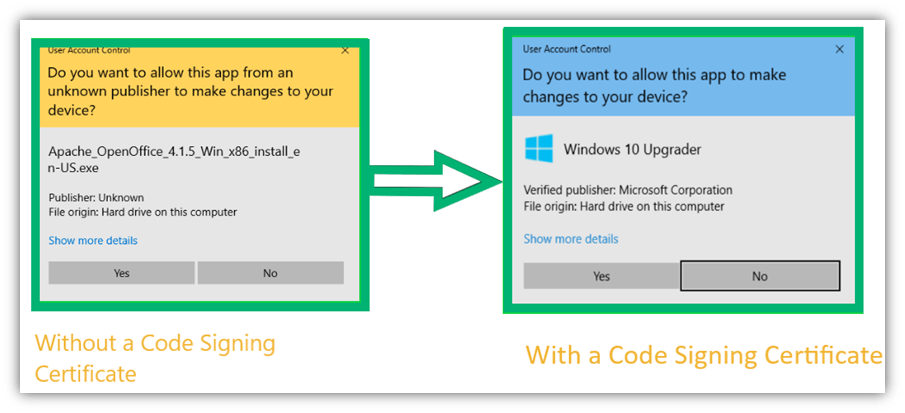 A screenshot showing two Windows messages, the first of which warns about an unknown software publisher and the second shows a verified publisher