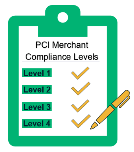 An illustration of a green clipboard to outlines the 4 PCI merchant compliance levels with gold check marks