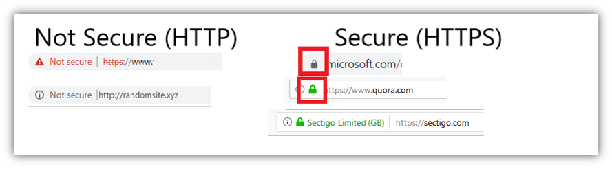 How to prevent hacking graphic: encrypt your site's data while it's in transit.