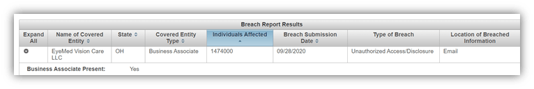 A screenshot from the U.S. HHS Breach portal that displays information relating to the healthcare cyber attack on EyeMed Vision Care
