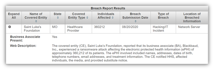 A screenshot from the U.S. HHS Breach portal that displays information relating to the healthcare cyber attack on St. Luke's Foundation